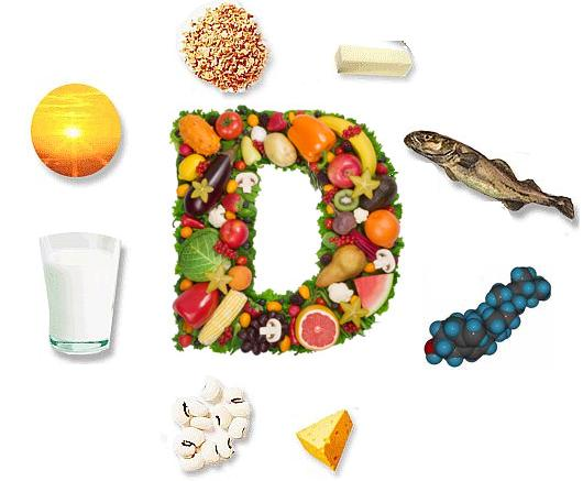 Résultats de recherche d'images pour «vitamine D»