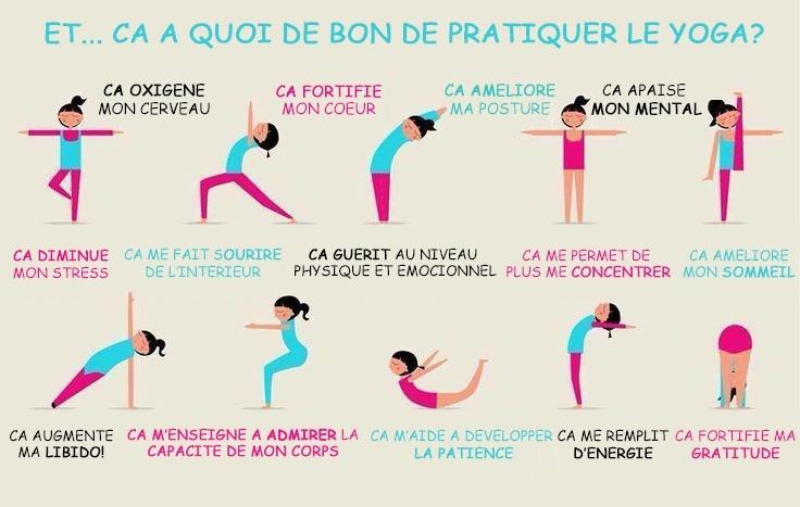 bienfaits-du-yogaga-1