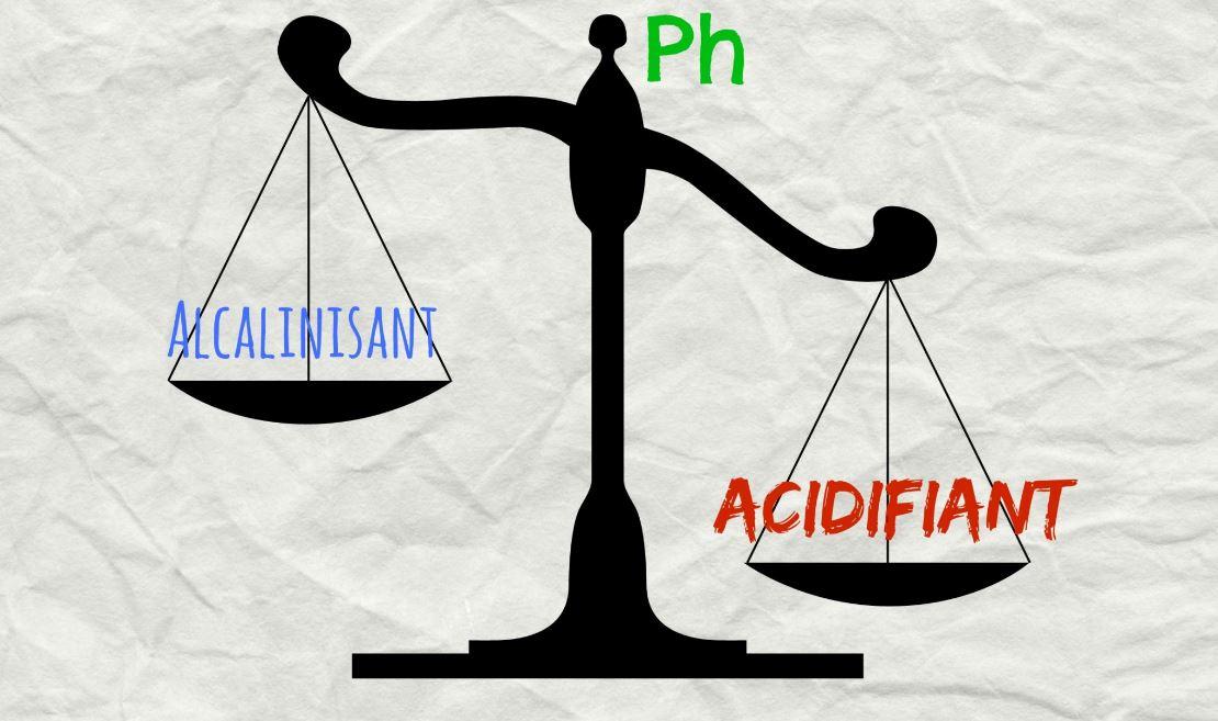 rétablir le taux d'équilibre