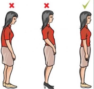 posture-ventre