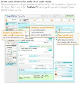 systeme en ligne weight watchers