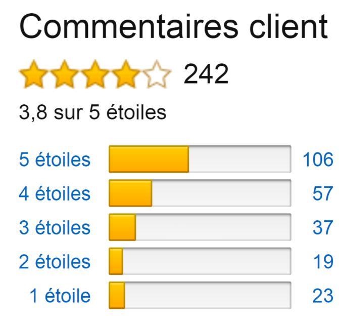 avis clientcellublue amazon.fr